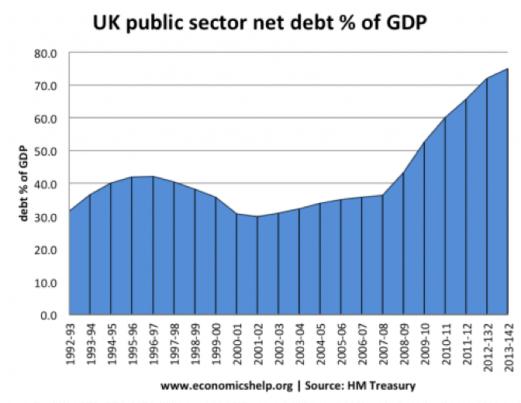 uk-public-debt